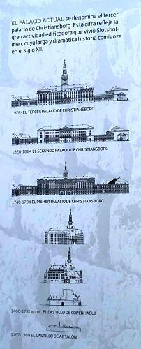 christiansborg-historia-historia
